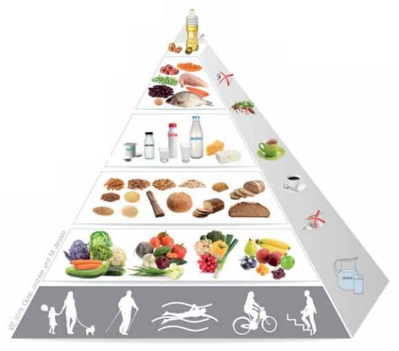 Zdrowie szanujemy, bo wiemy co jemy!